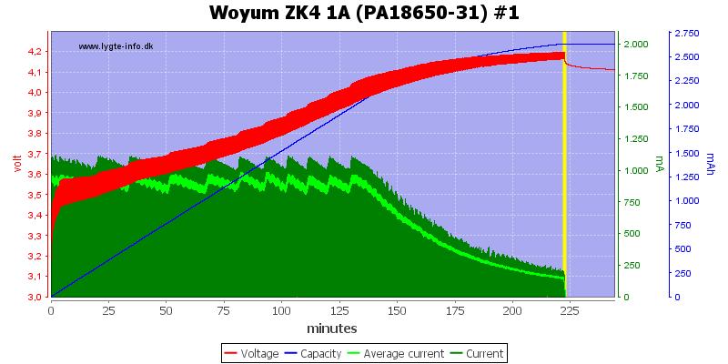 Woyum%20ZK4%201A%20%28PA18650-31%29%20%231