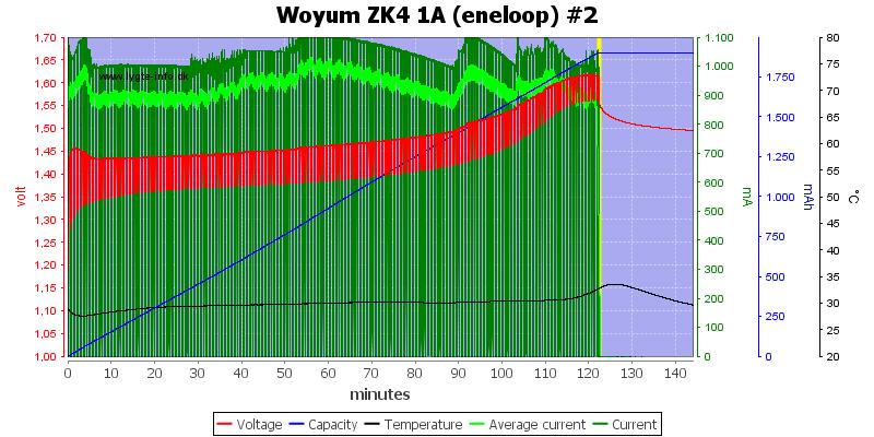 Woyum%20ZK4%201A%20%28eneloop%29%20%232