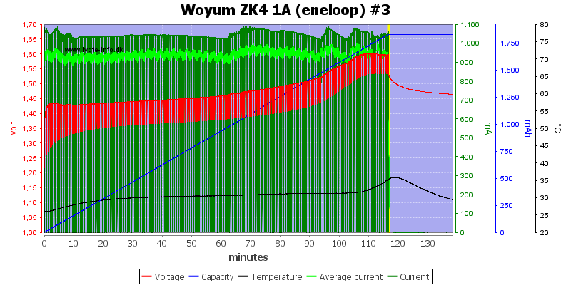Woyum%20ZK4%201A%20%28eneloop%29%20%233