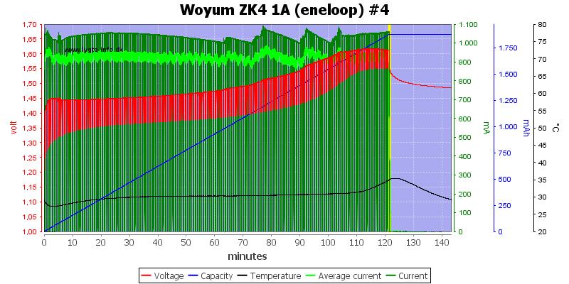 Woyum%20ZK4%201A%20%28eneloop%29%20%234