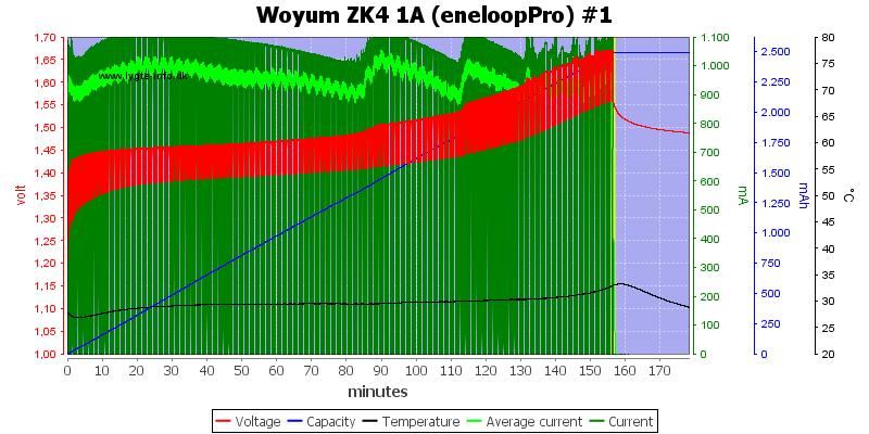 Woyum%20ZK4%201A%20%28eneloopPro%29%20%231
