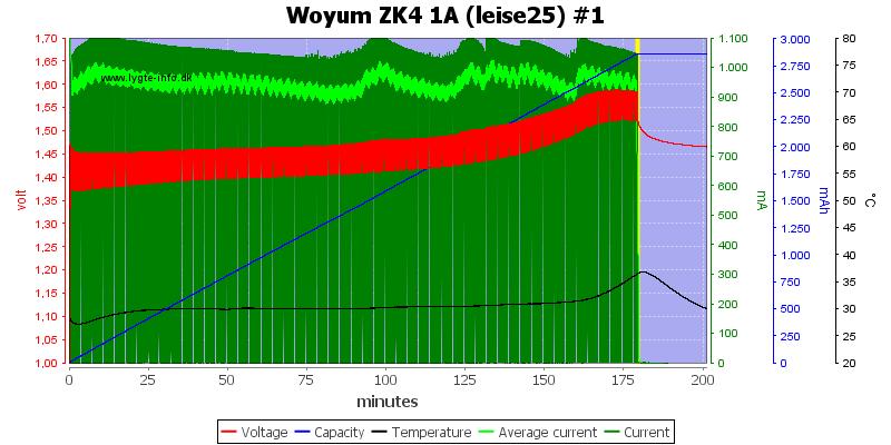 Woyum%20ZK4%201A%20%28leise25%29%20%231