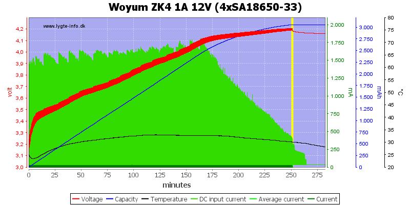 Woyum%20ZK4%201A%2012V%20%284xSA18650-33%29