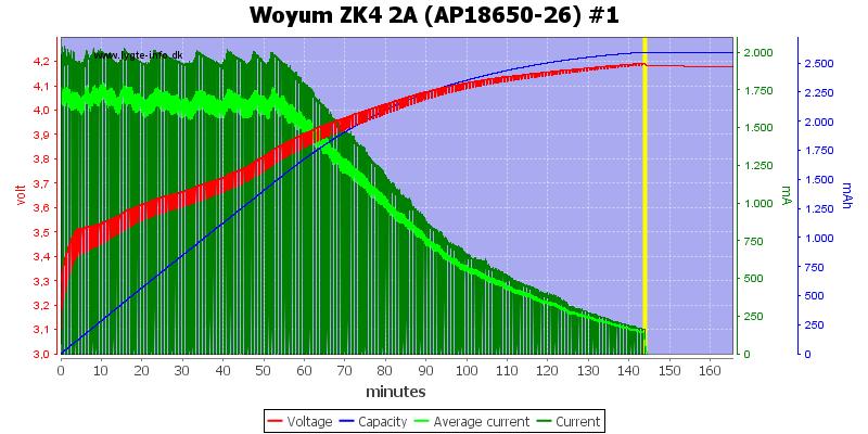 Woyum%20ZK4%202A%20%28AP18650-26%29%20%231