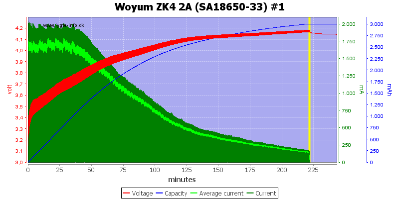 Woyum%20ZK4%202A%20%28SA18650-33%29%20%231