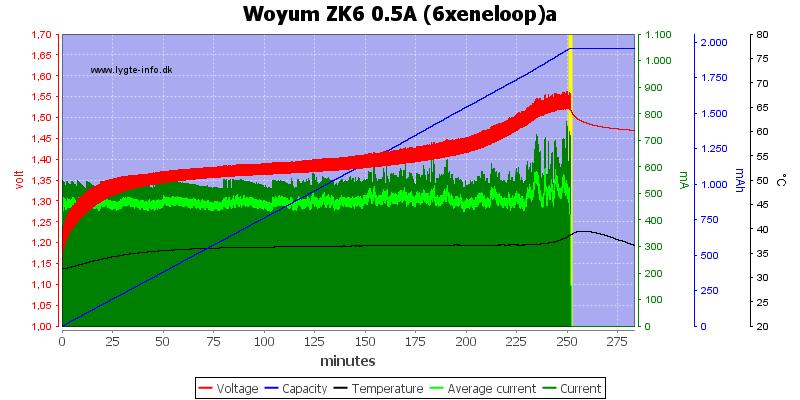 Woyum%20ZK6%200.5A%20%286xeneloop%29a