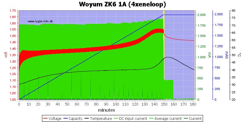 Woyum%20ZK6%201A%20%284xeneloop%29