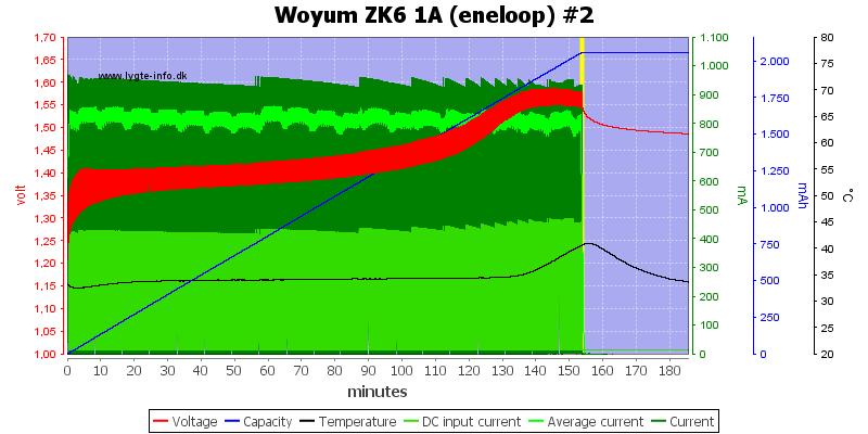 Woyum%20ZK6%201A%20%28eneloop%29%20%232