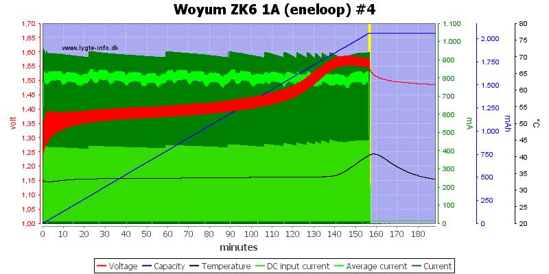 Woyum%20ZK6%201A%20%28eneloop%29%20%234