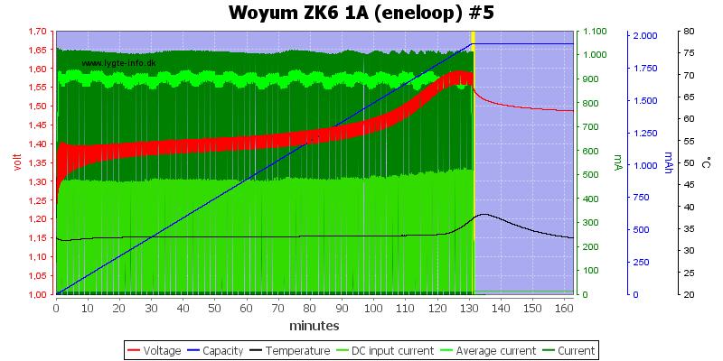 Woyum%20ZK6%201A%20%28eneloop%29%20%235