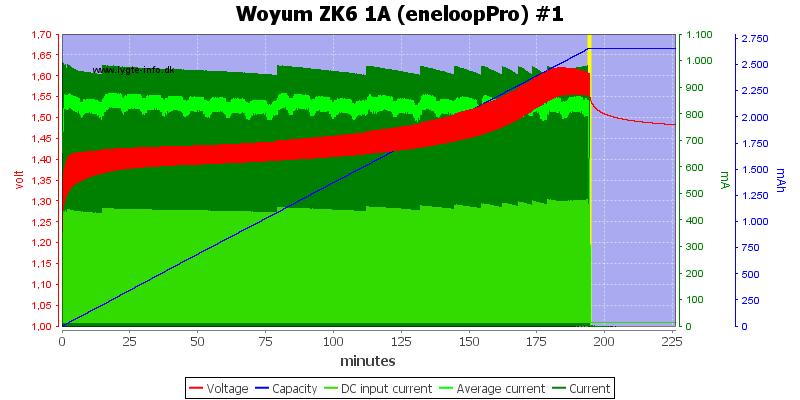 Woyum%20ZK6%201A%20%28eneloopPro%29%20%231