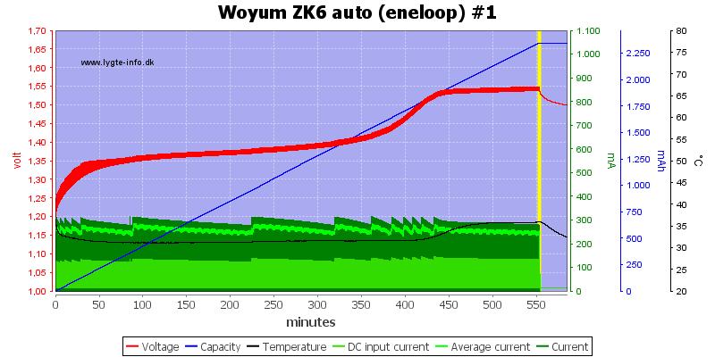 Woyum%20ZK6%20auto%20%28eneloop%29%20%231