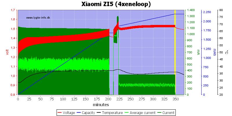 Xiaomi%20ZI5%20(4xeneloop)