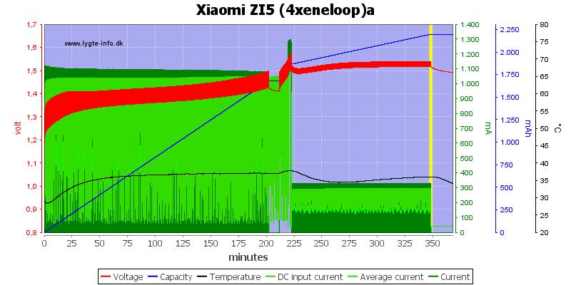 Xiaomi%20ZI5%20(4xeneloop)a