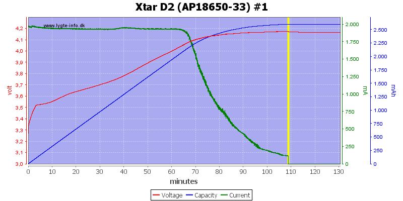 Xtar%20D2%20%28AP18650-33%29%20%231