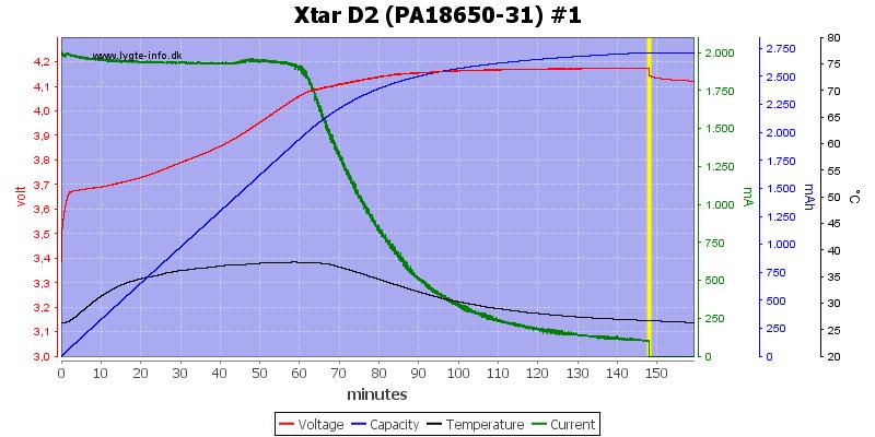 Xtar%20D2%20%28PA18650-31%29%20%231