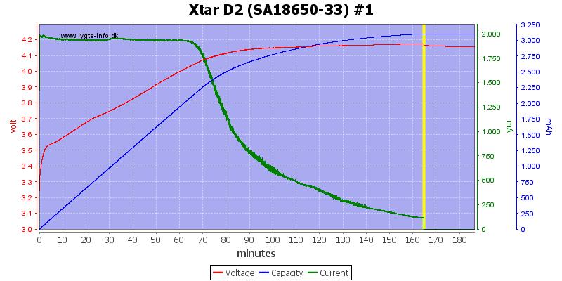 Xtar%20D2%20%28SA18650-33%29%20%231