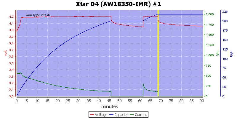 Xtar%20D4%20%28AW18350-IMR%29%20%231