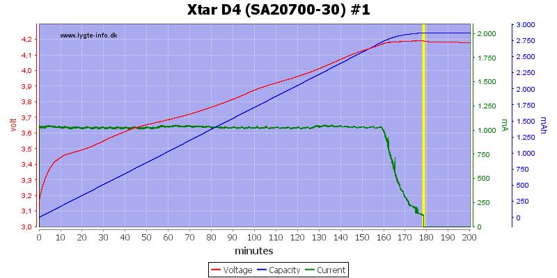 Xtar%20D4%20%28SA20700-30%29%20%231