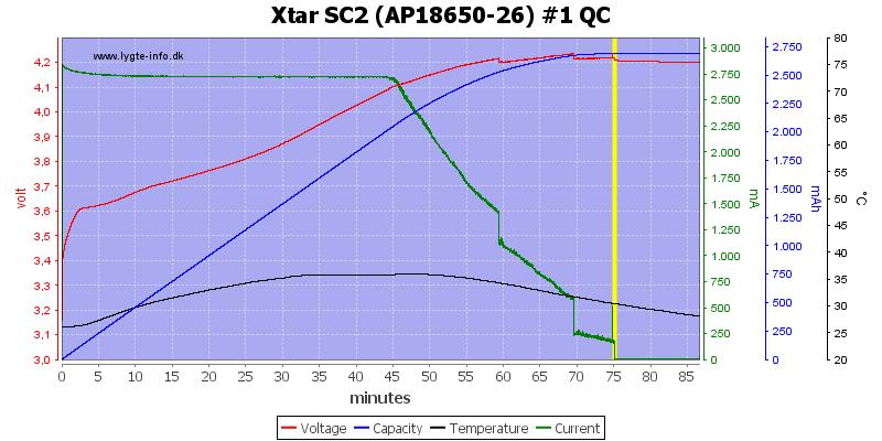 Xtar%20SC2%20%28AP18650-26%29%20%231%20QC