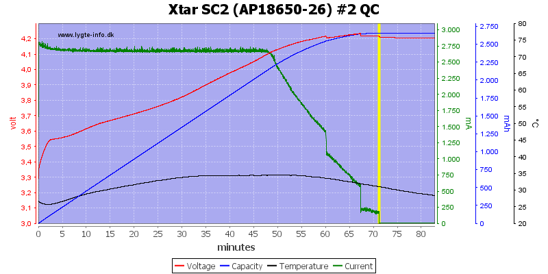 Xtar%20SC2%20%28AP18650-26%29%20%232%20QC