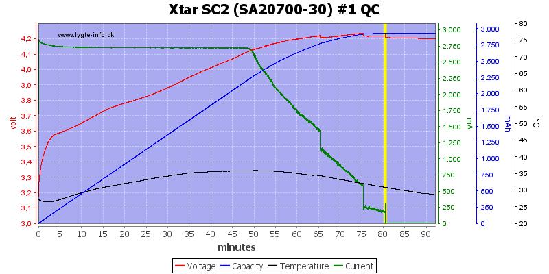 Xtar%20SC2%20%28SA20700-30%29%20%231%20QC