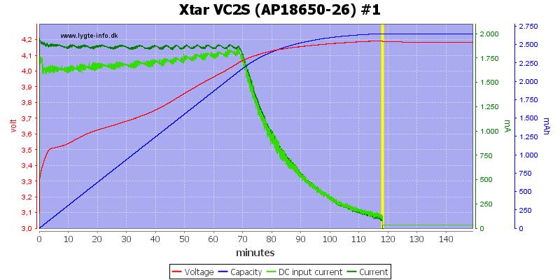 Xtar%20VC2S%20%28AP18650-26%29%20%231
