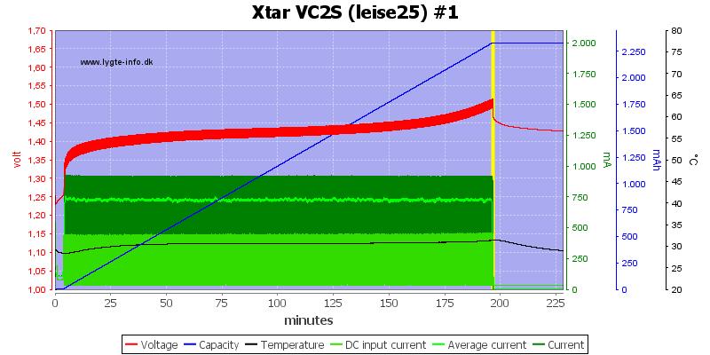 Xtar%20VC2S%20%28leise25%29%20%231