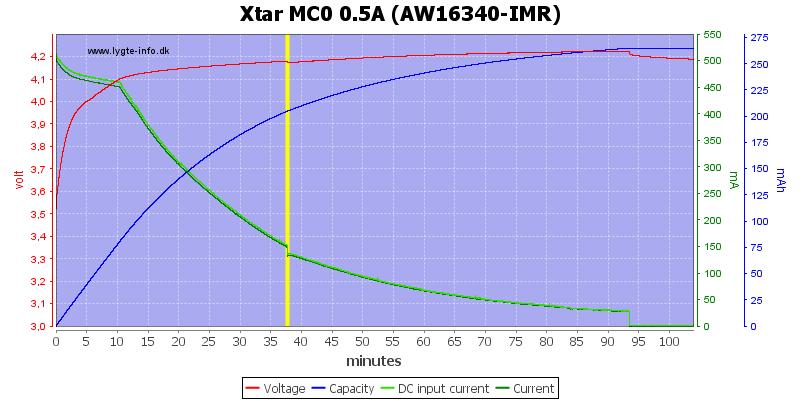 Xtar%20MC0%200.5A%20(AW16340-IMR)