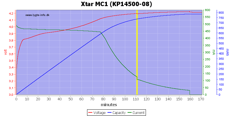 Xtar%20MC1%20(KP14500-08)