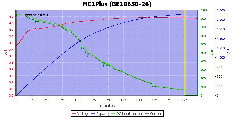 MC1Plus%20(BE18650-26)