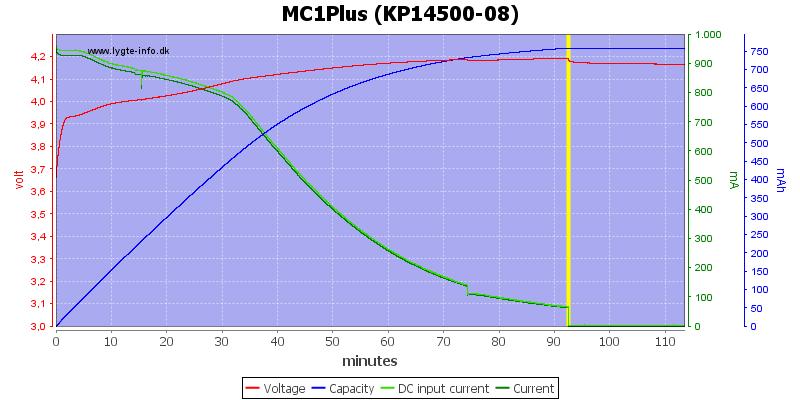 MC1Plus%20(KP14500-08)