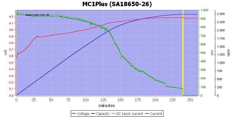 MC1Plus%20(SA18650-26)
