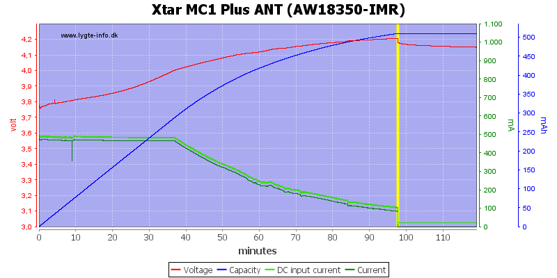 Xtar%20MC1%20Plus%20ANT%20(AW18350-IMR)