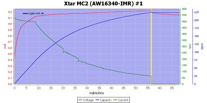 Xtar%20MC2%20(AW16340-IMR)%20%231