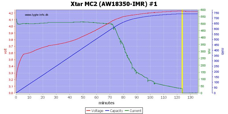 Xtar%20MC2%20(AW18350-IMR)%20%231