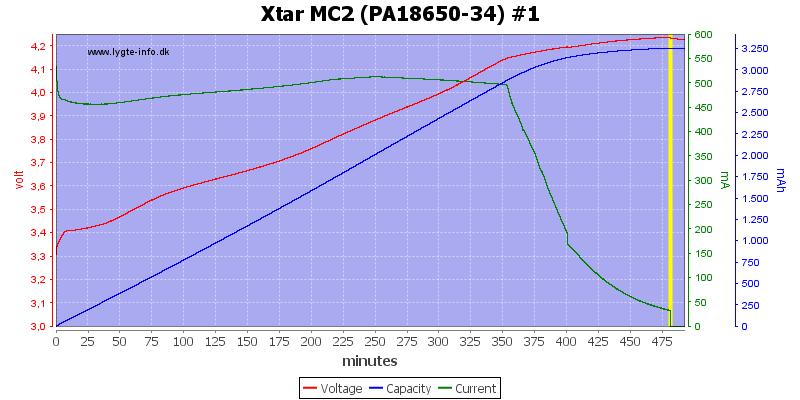 Xtar%20MC2%20(PA18650-34)%20%231