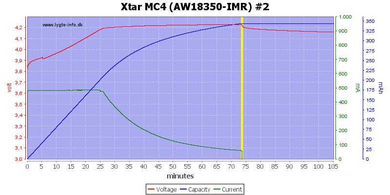 Xtar%20MC4%20%28AW18350-IMR%29%20%232