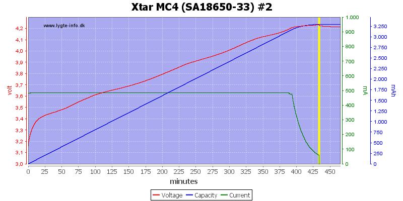 Xtar%20MC4%20%28SA18650-33%29%20%232