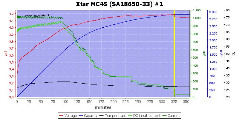 Xtar%20MC4S%20%28SA18650-33%29%20%231