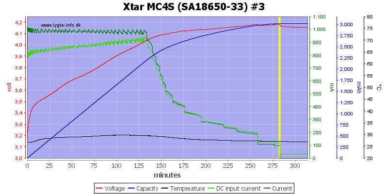 Xtar%20MC4S%20%28SA18650-33%29%20%233