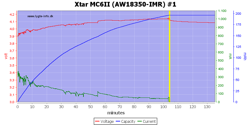 Xtar%20MC6II%20%28AW18350-IMR%29%20%231