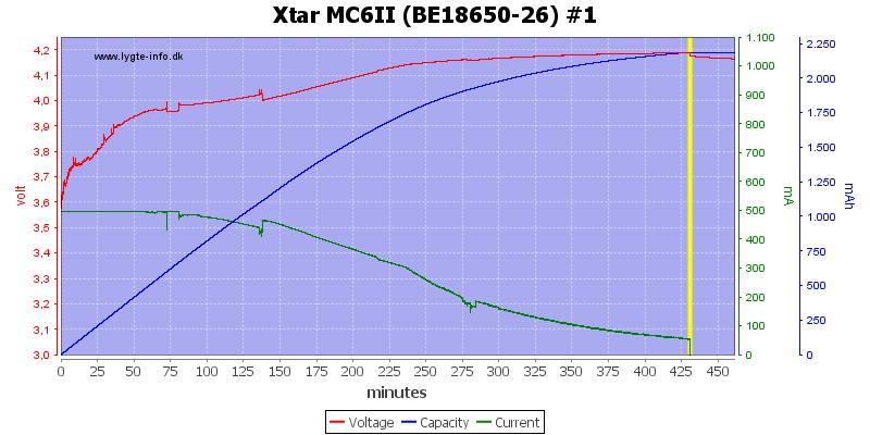 Xtar%20MC6II%20%28BE18650-26%29%20%231
