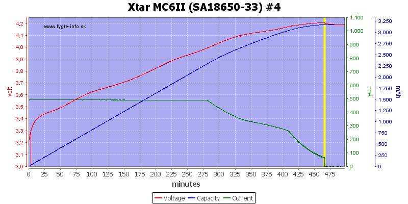 Xtar%20MC6II%20%28SA18650-33%29%20%234