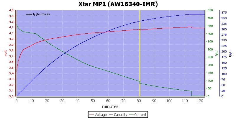 Xtar%20MP1%20%28AW16340-IMR%29