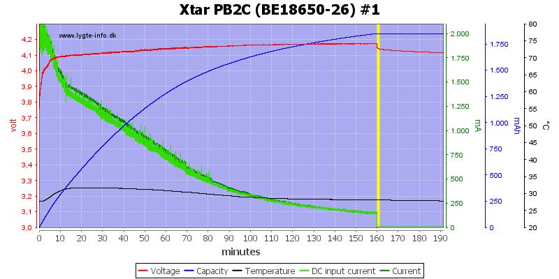 Xtar%20PB2C%20%28BE18650-26%29%20%231