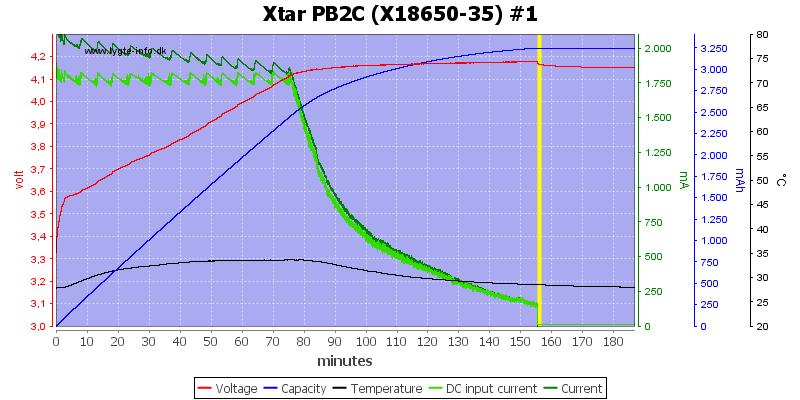 Xtar%20PB2C%20%28X18650-35%29%20%231