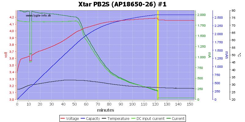 Xtar%20PB2S%20%28AP18650-26%29%20%231