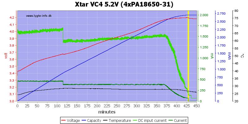 Xtar%20VC4%205.2V%20(4xPA18650-31)