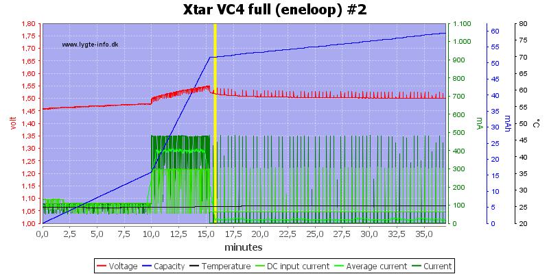 Xtar%20VC4%20full%20(eneloop)%20%232